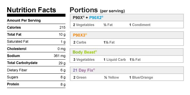 Detox Kale Salad Nutritional Data