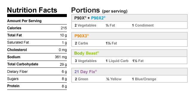 Detox Kale Salad Nutritional Data