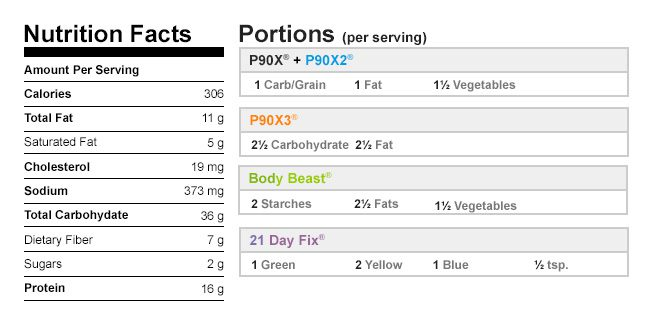 Grilled Cheese with Spinach and Provolone Nutrition Data