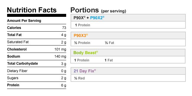 Mini Denver Quiches Nutrition Data