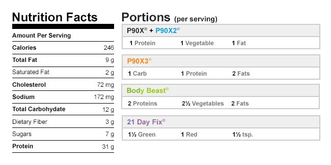 Pesto Zucchini Noodles with Chicken Nutrition Data