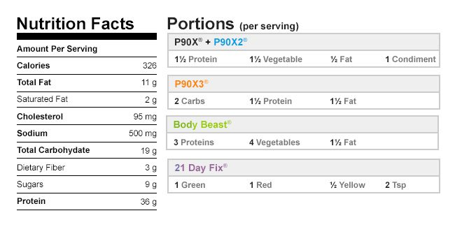 Pulled Chipotle Chicken with Cilantro Slaw Nutritional Data