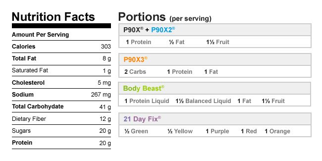 Shakeology Smoothie Bowl Nutritional Data