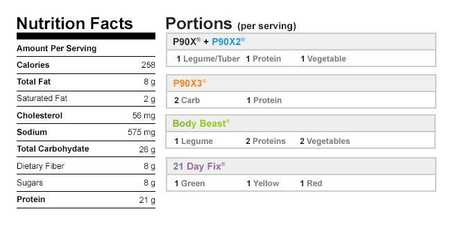 Turkey Chili Nutritional Data
