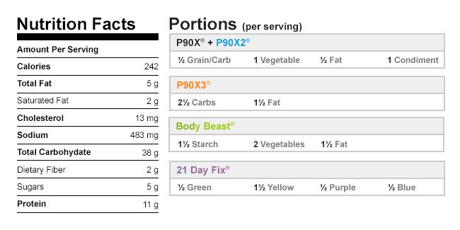 Veggie Lasagna Nutrition Data