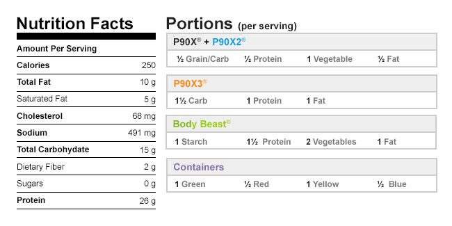 Macaroni and Cheese with Broccoli Nutritional Data
