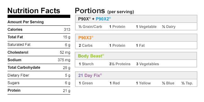 Philly Cheese Steak Sliders Nutritional Data