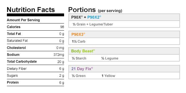 Black Bean Salad Nutritional Data