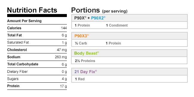 Salmon Jerky Nutritional Data