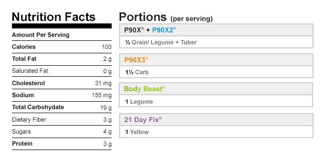 Sweet Potato Latkes Nutritional Data