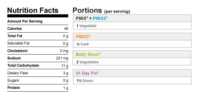 Caramelized Carrots with Curry Spice Nutritional Data