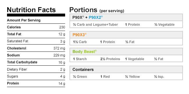 Sweet Potato Egg Cups NutritionalData