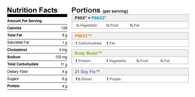 Blackberry Spinach Salad Nutrition Data