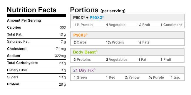 Healthy Sweet and Sour Pork NutritionalData