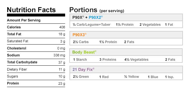 Tempeh Power Bowl Nutritional Data