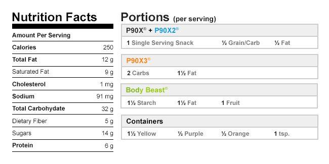 Strawberry Lemonade Bars NutritionalData