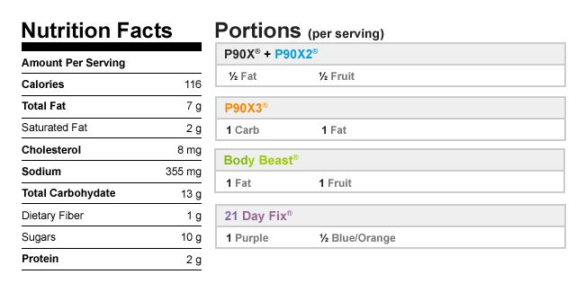 Watermelon, Feta, and Kalamata Olive Salad NutritionalData