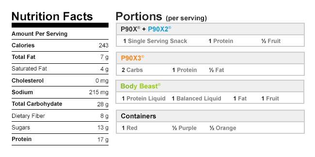 Berry Coconut Shakeology NutritionalData