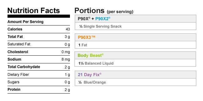 Almond Milk NutritionalData
