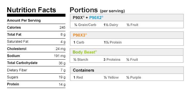 Yogurt Berry Parfait NutritionalData
