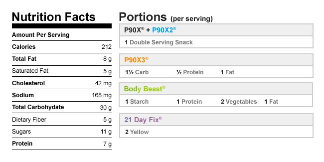 Pumpkin Pie with Whole Wheat Crust Nutrition Data