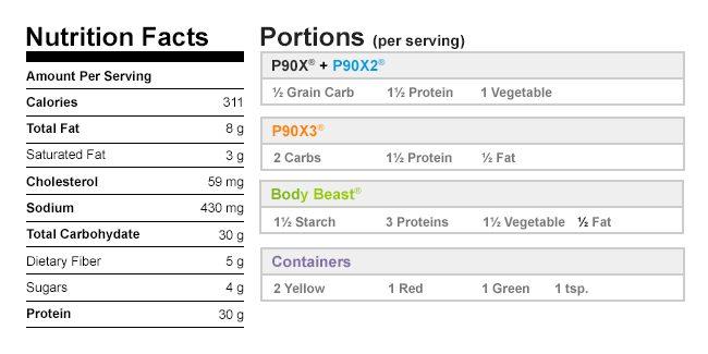 steak-fajitas-nutritionaldata