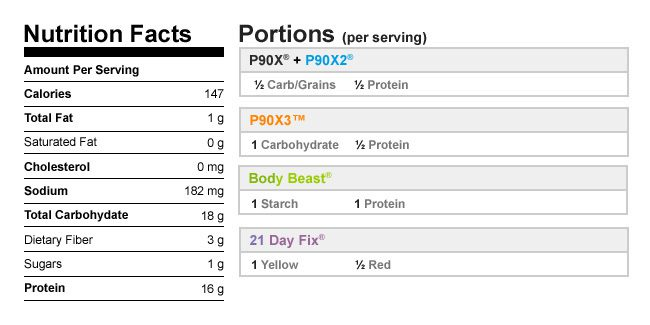 nutritionaldata-herbedpoachedeggwhiteswheat