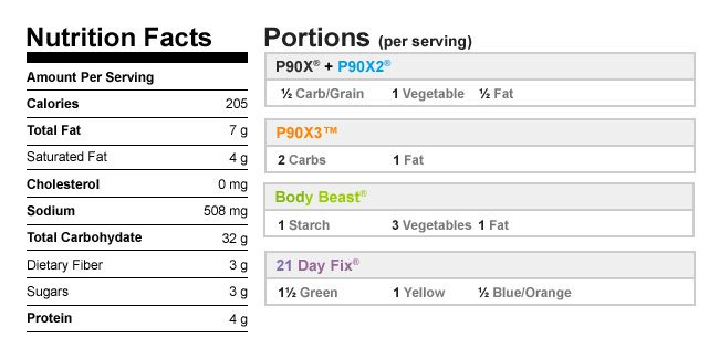 vegetarian-pumpkin-curry-nutritionaldata