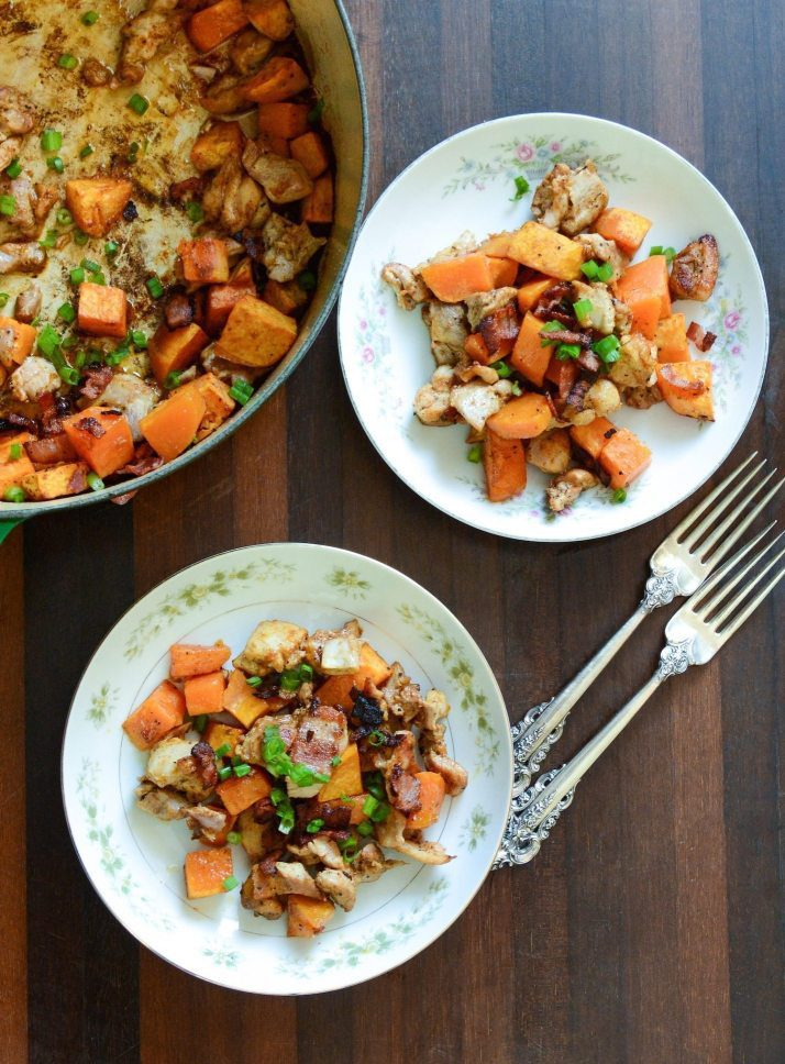 "<img src=""sweet potato_chicken.png"" alt=""white plates with sweet potato and chicken on table ""/>"